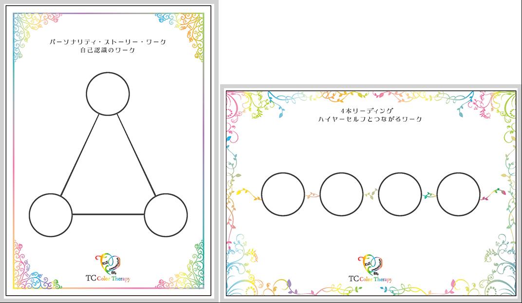 パーソナリティ・ストーリー・ワーク自己認識のワーク/4本リーディングハイヤーセルフとつながるワーク